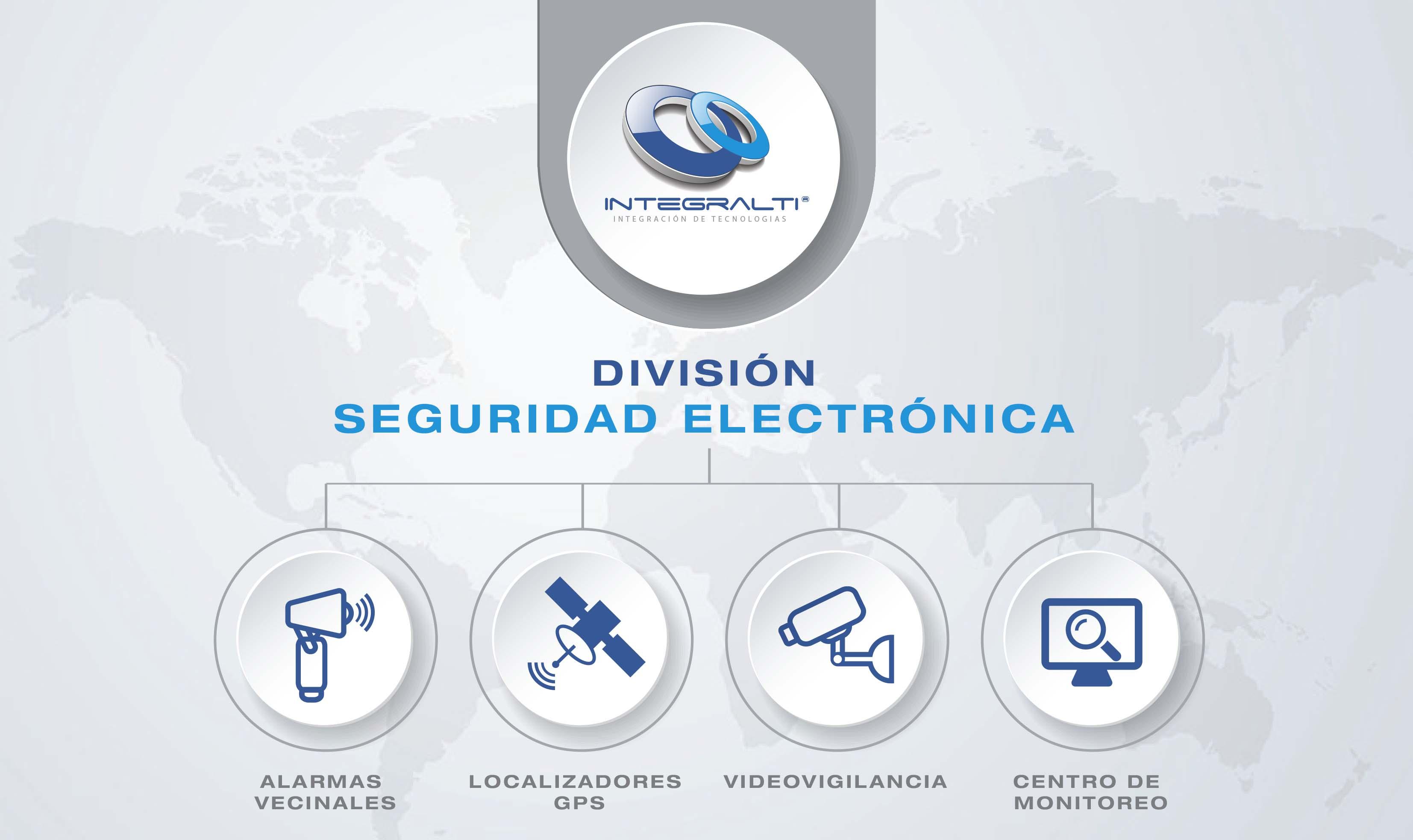 Integralti_Proyectos